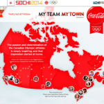 #Inspiredto Get Into the Olympic Spirit – Win a Coca-Cola Prize Pack