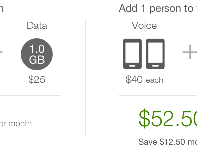 Sharing Mobile Phone Plans Saves Us Money