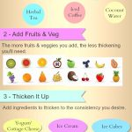 How to Make a Smoothie – The Basics