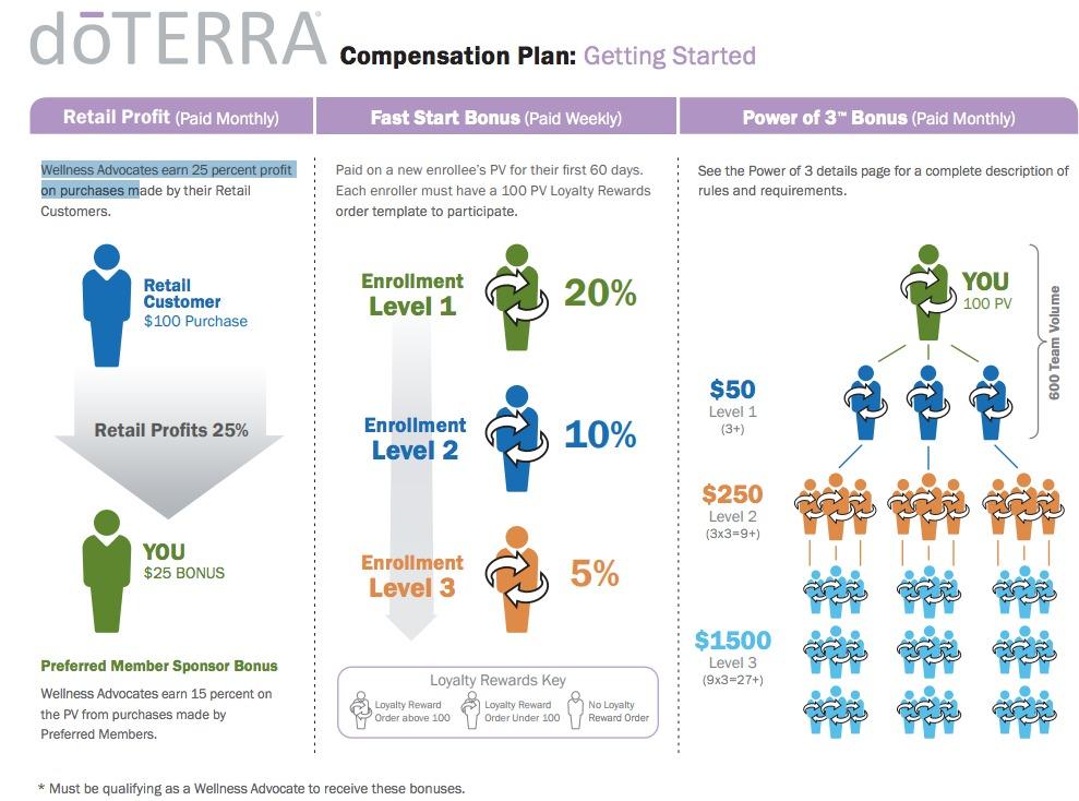 sales commision plans